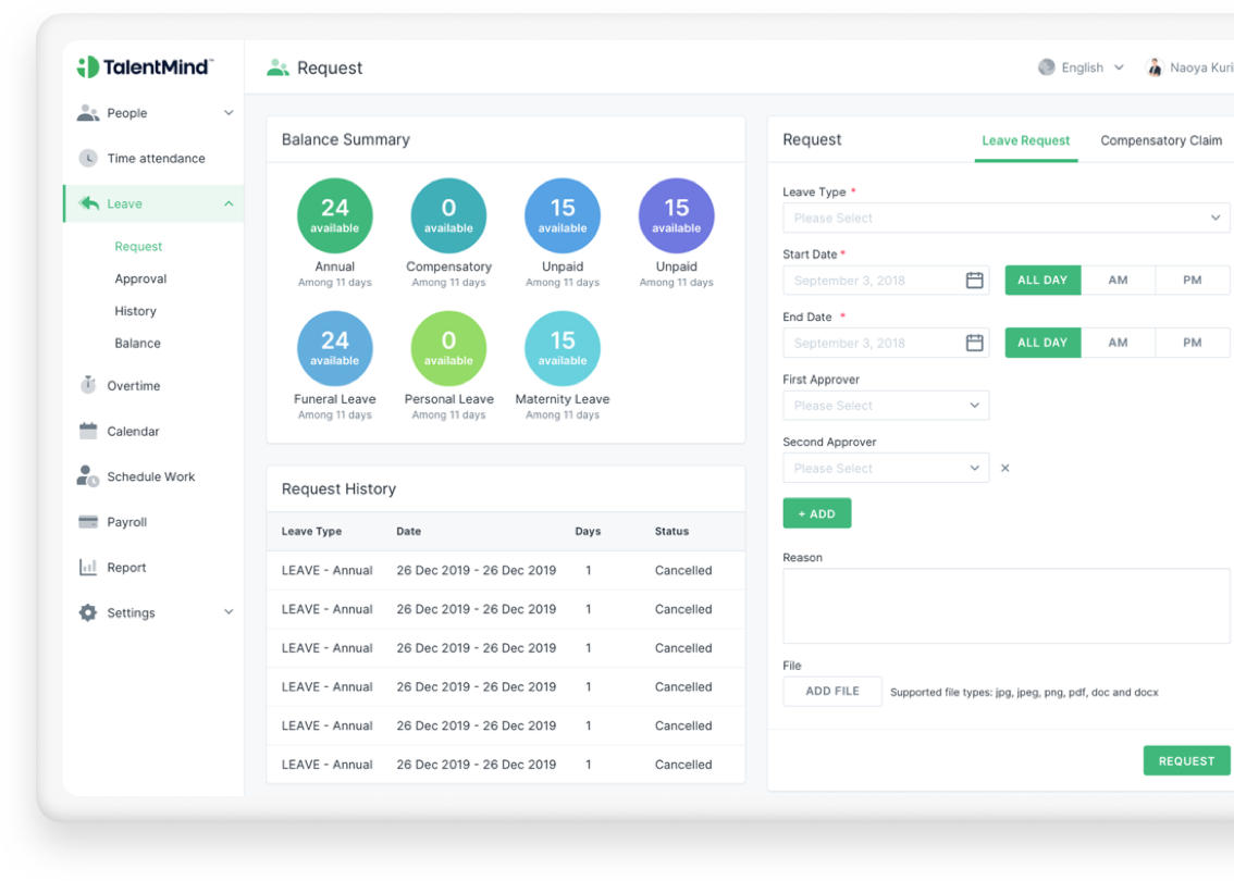 Talentmind Dashboard